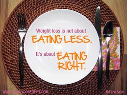 Eat Right to Lose Weight