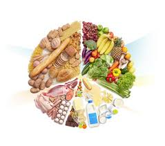 Eat a balanced diet for best portion control