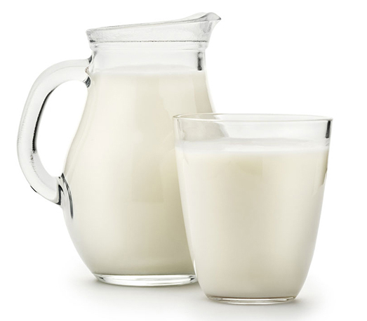 Thyroid-Milk
