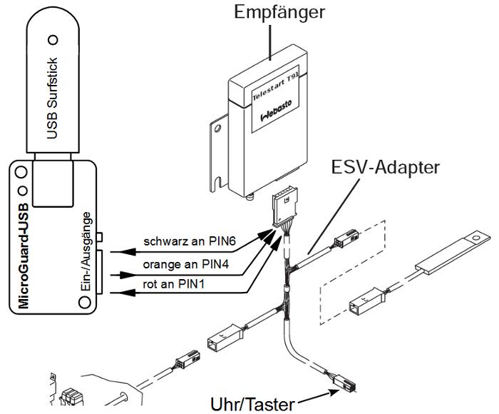 Handy Fernbedienung für Standheizung (USB) Webasto T91