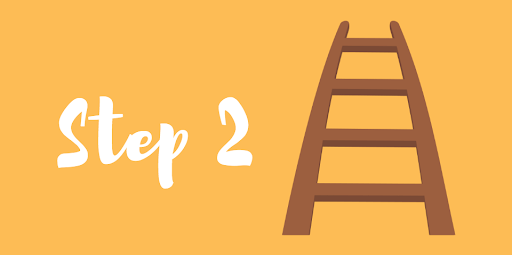 Content marketing strategy step 2