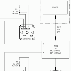 4 Wire Rtd Wiring Diagram E30 M50 Wilkerson Instrument Company Inc. – Blog » 2012 February