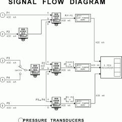 Ashcroft Pressure Transducer Wiring Diagram 6 Pin Cdi For Manual E Books 4 20ma Schematic Diagrampressure Transmitter Ratiometric