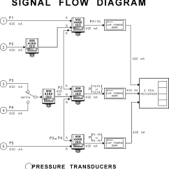 Signal Stat Wiring Diagram Dometic 2652 900 Get Free Image About
