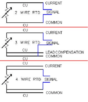 Rtd Wiring Schematic - Wiring Diagram on