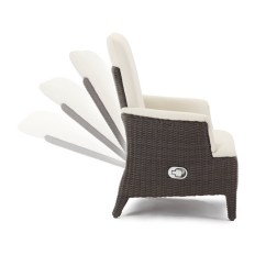 Wicker Recliner Chair Chairs To Hire For Wedding Domus Ventures Bliss Lounge Seating Com