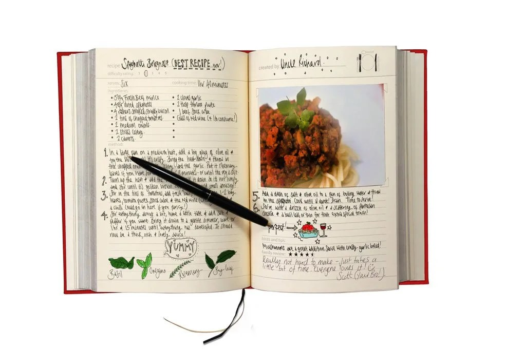 Wickstead's-Cooking-Journal-Books-5