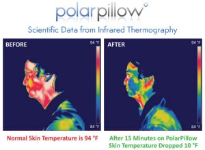 Polar Pillow Thermal Images of Cooling