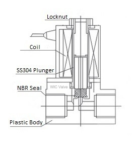 Plastic Solenoid Valve, Direct Acting Valve, Light Weight