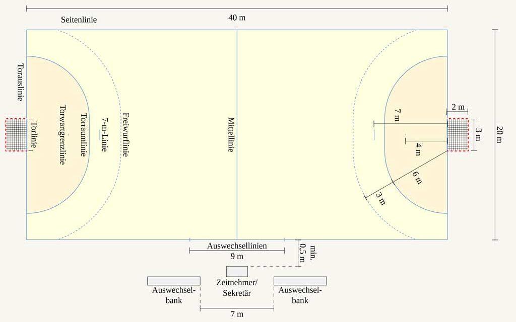 wie gross ist ein handballfeld