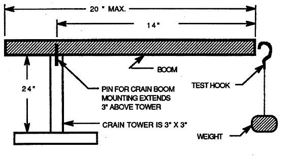 Crane Strain