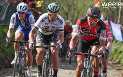 Ronde van Vlaanderen Spel 2019: Minimaal 3.500 euro aan prijzen!