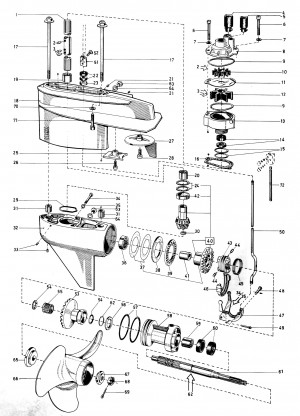 Wiener Boote – Drucklager