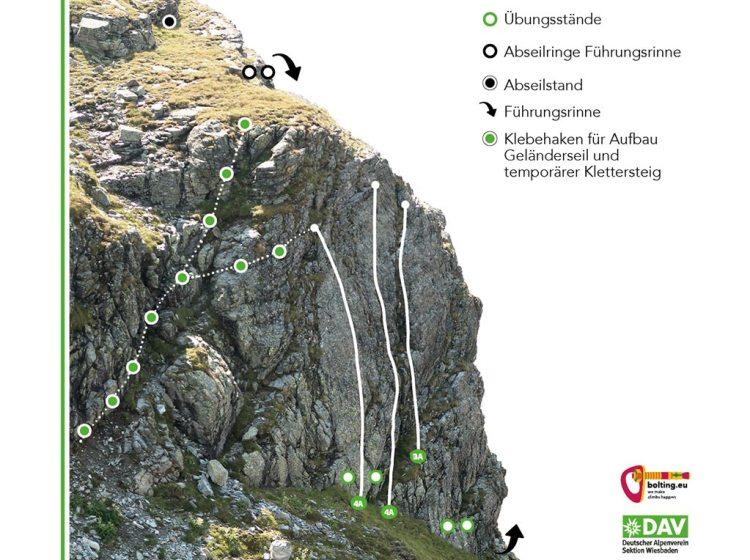 Das Bild zeigt einen Ausschnitt des Topos Klettern Wiesbadener Hütte. MAn sieht eine Grafik mit Felsen udn eingezeichneten Kletterrouten.