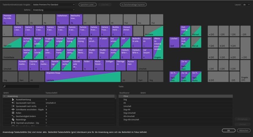 Tastaturbefehle Premiere Pro
