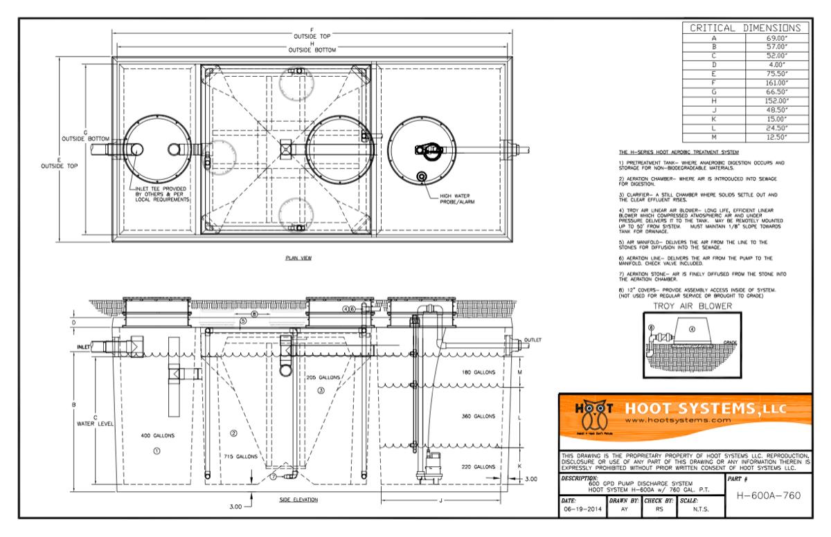 hight resolution of hoot wiring diagram wiring diagramhoot wiring diagram wiring diagram centrehoot wiring diagram wiring diagram samplehoot wiring