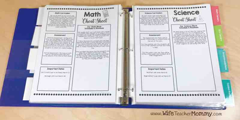how to prepare long term substitute binder