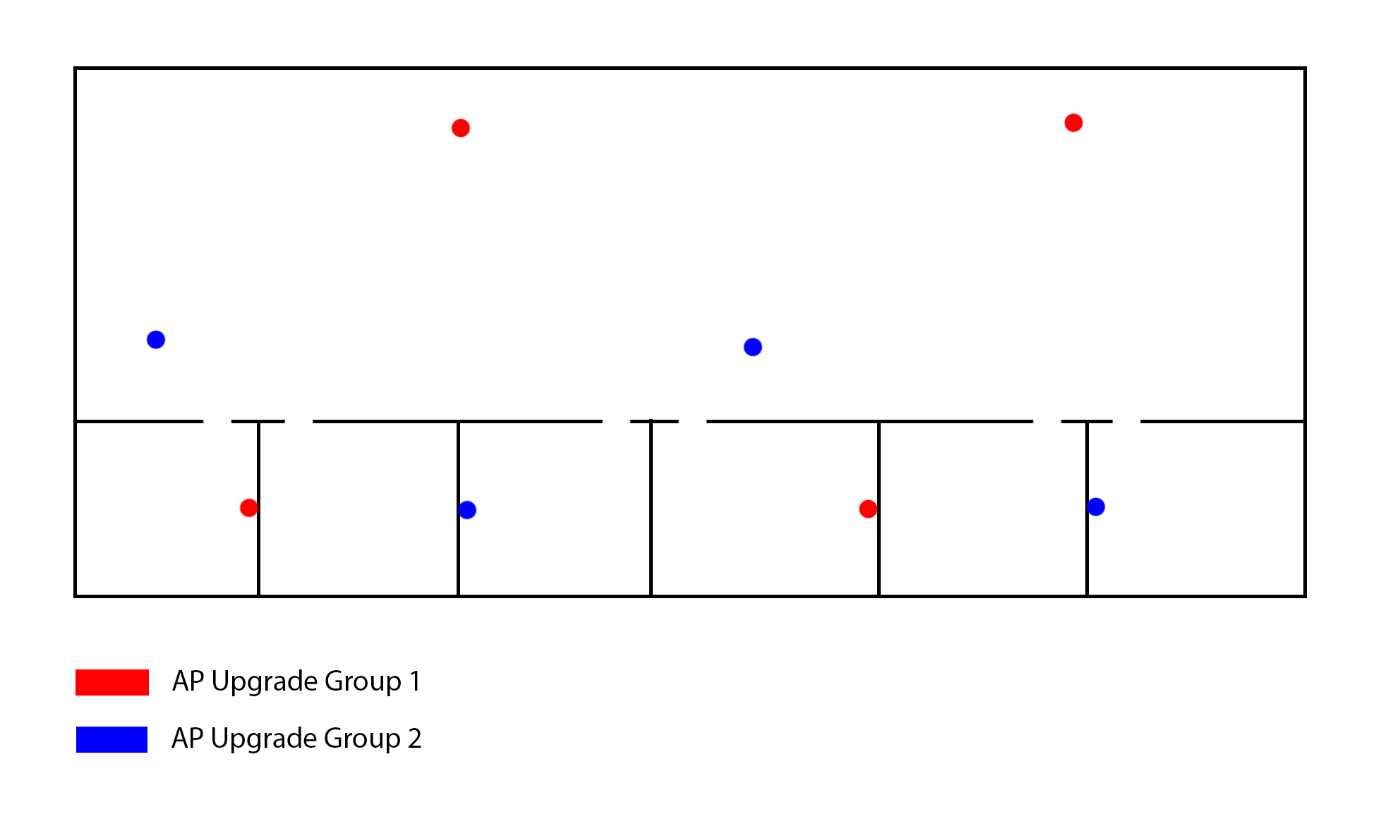 Ap Upgrade Group Map