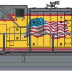 diagram ge locomotive [ 2107 x 469 Pixel ]