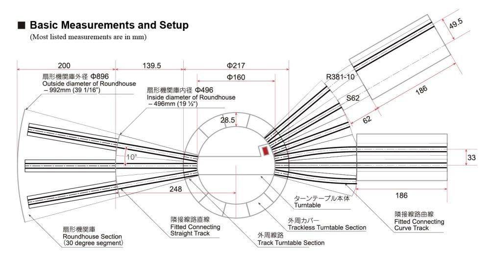 medium resolution of atlas ho turntable wiring diagram