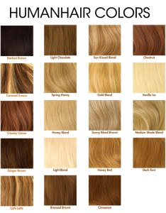 Standard colors for african american wigs and hairpieces also wigwarehouse fashion lace front human hair rh