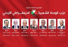 Photo of البرنامج الانتخابي لقوائم ائتلاف الأحزاب القومية واليسارية