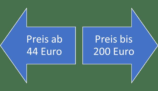 Aviation Business Preisgestaltung im Luftverkehr