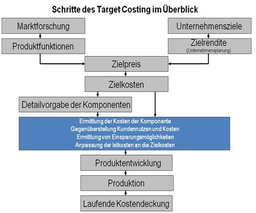 Corporate Citizenship in Deutschland: Bilanz