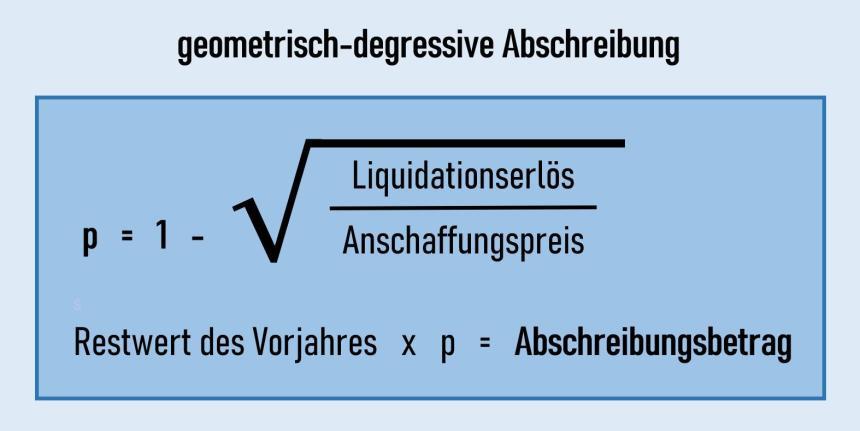 geometrisch-degressive Abschreibung Formel