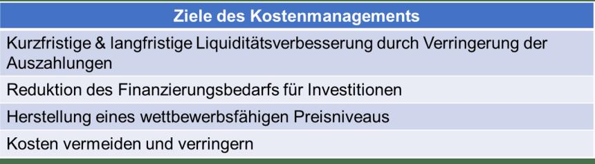 Ziele im Kostenmanagement