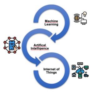 Wirtschaftsingenieurwesen - Treiber der Digitalisierung der Industrie