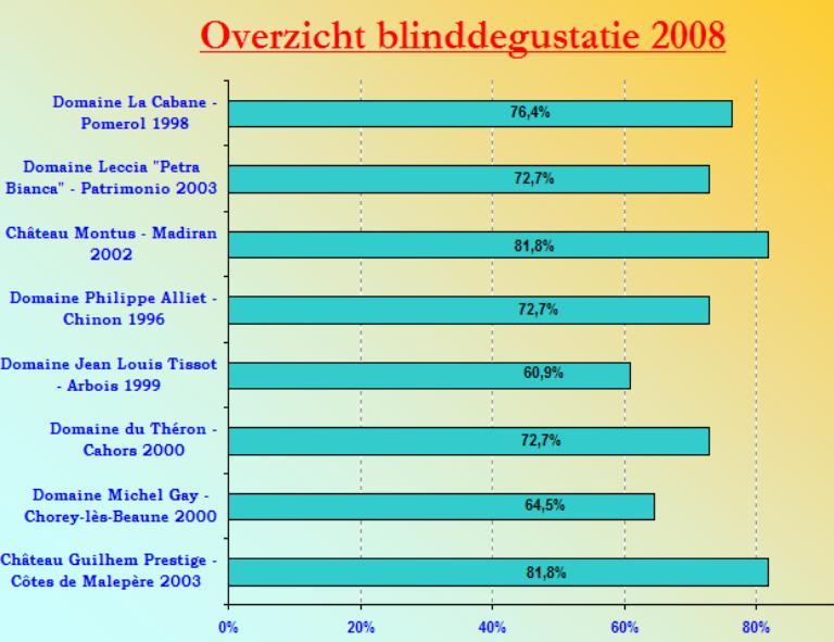 2008-05 Blind SC