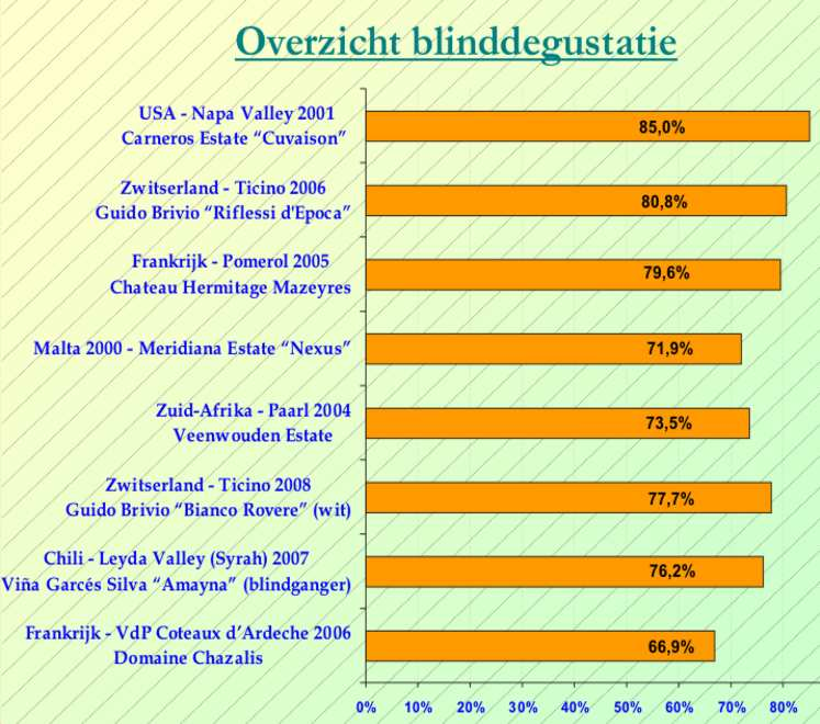 2010-04 Blind SC