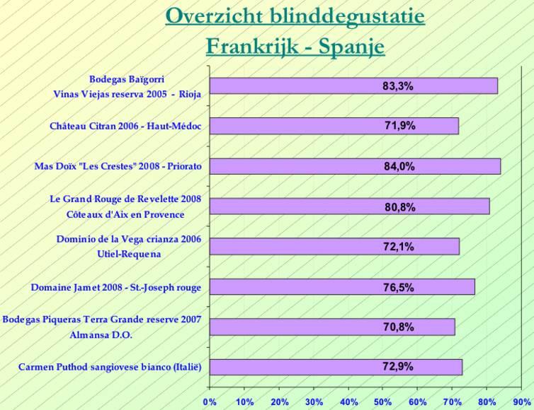 2012-04 Blind SC