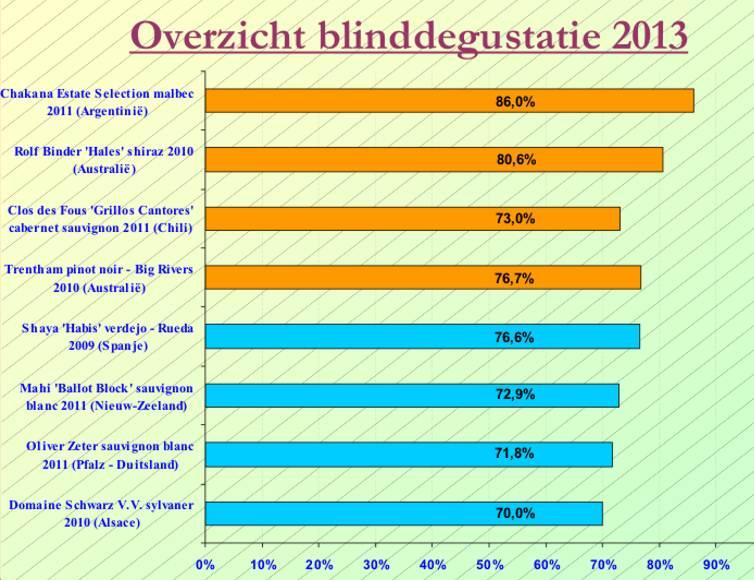 2013-04 Blind SC