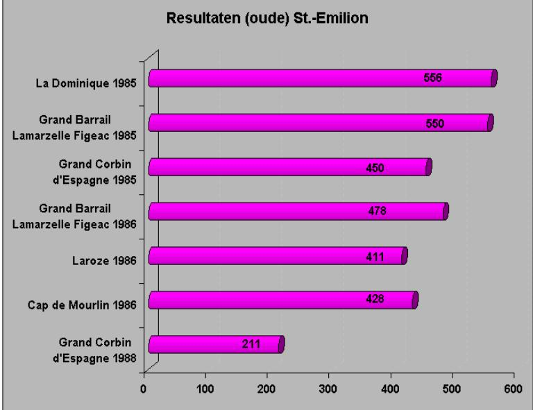 2003-12 Saint-Emilion SC