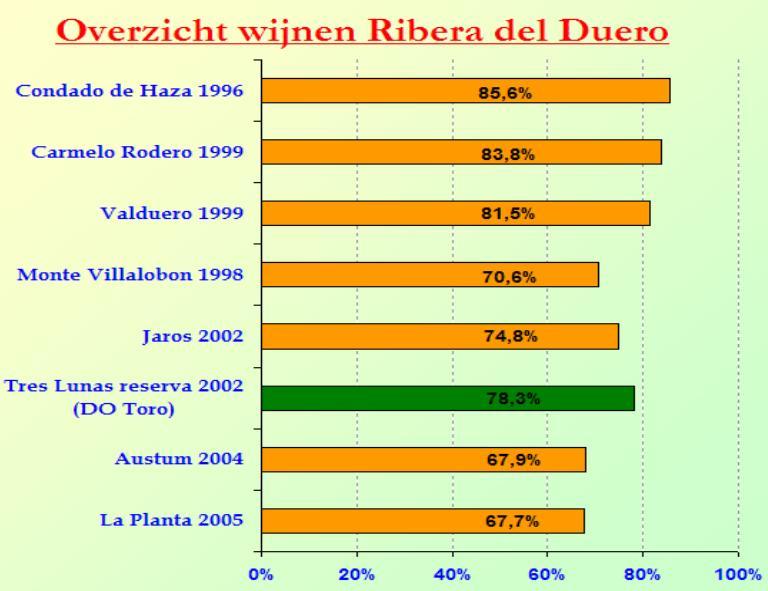 2007-02 Ribera SC