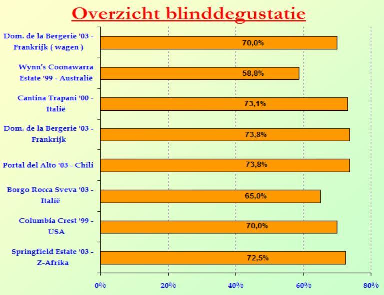 2007-04 Blind SC