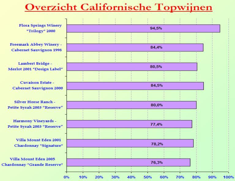 2007-11 Californie SC