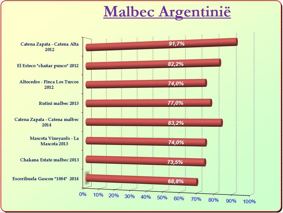 2017-12-malbec-argentine-sc