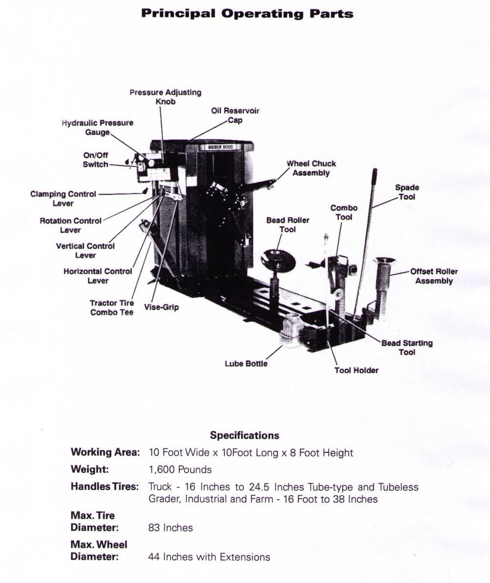 medium resolution of coats 9000 series truck tire changer