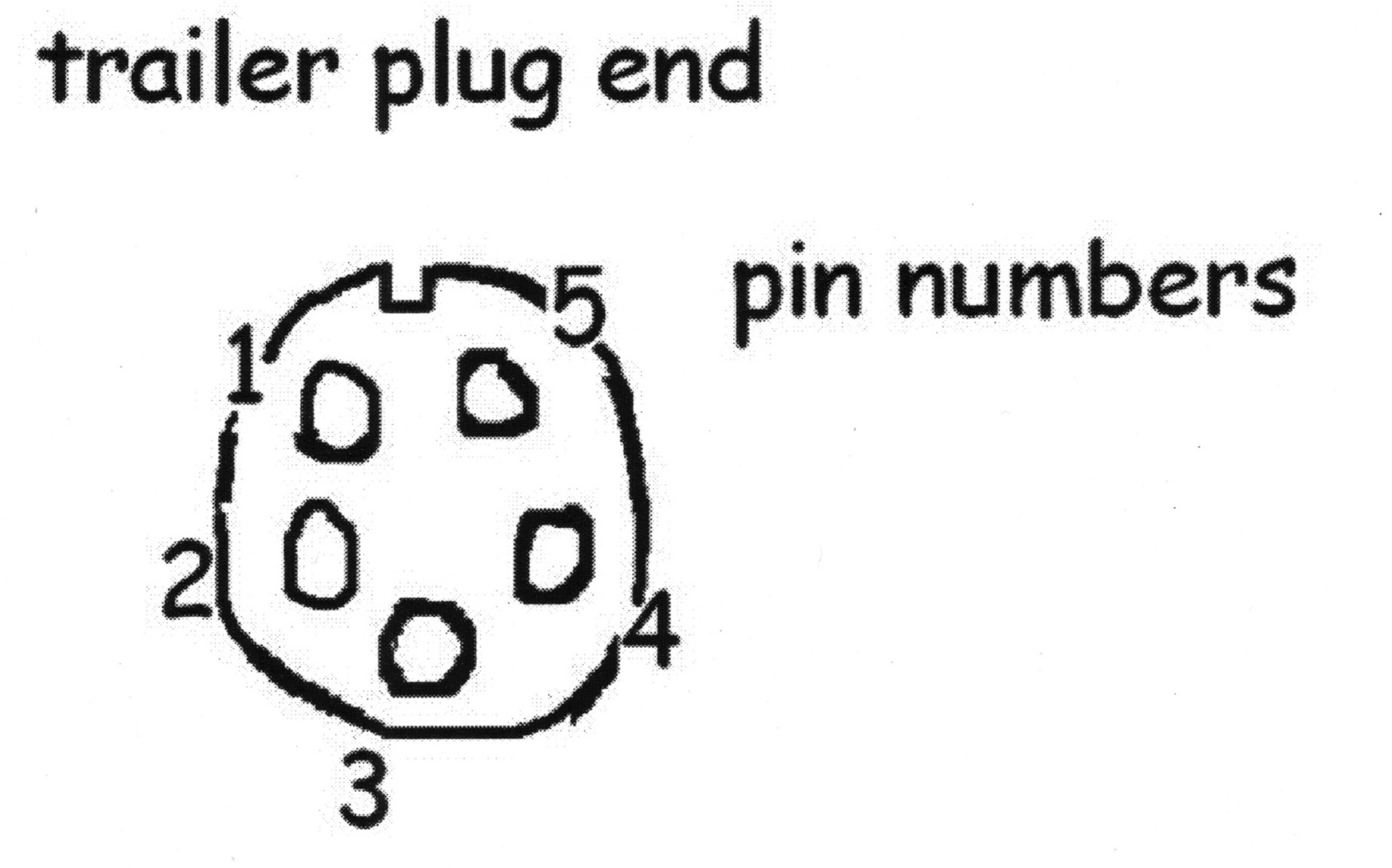 5 pin round trailer plug wiring diagram fill in the blank animal cell timeout and easy camper slipstream motorcycle campers