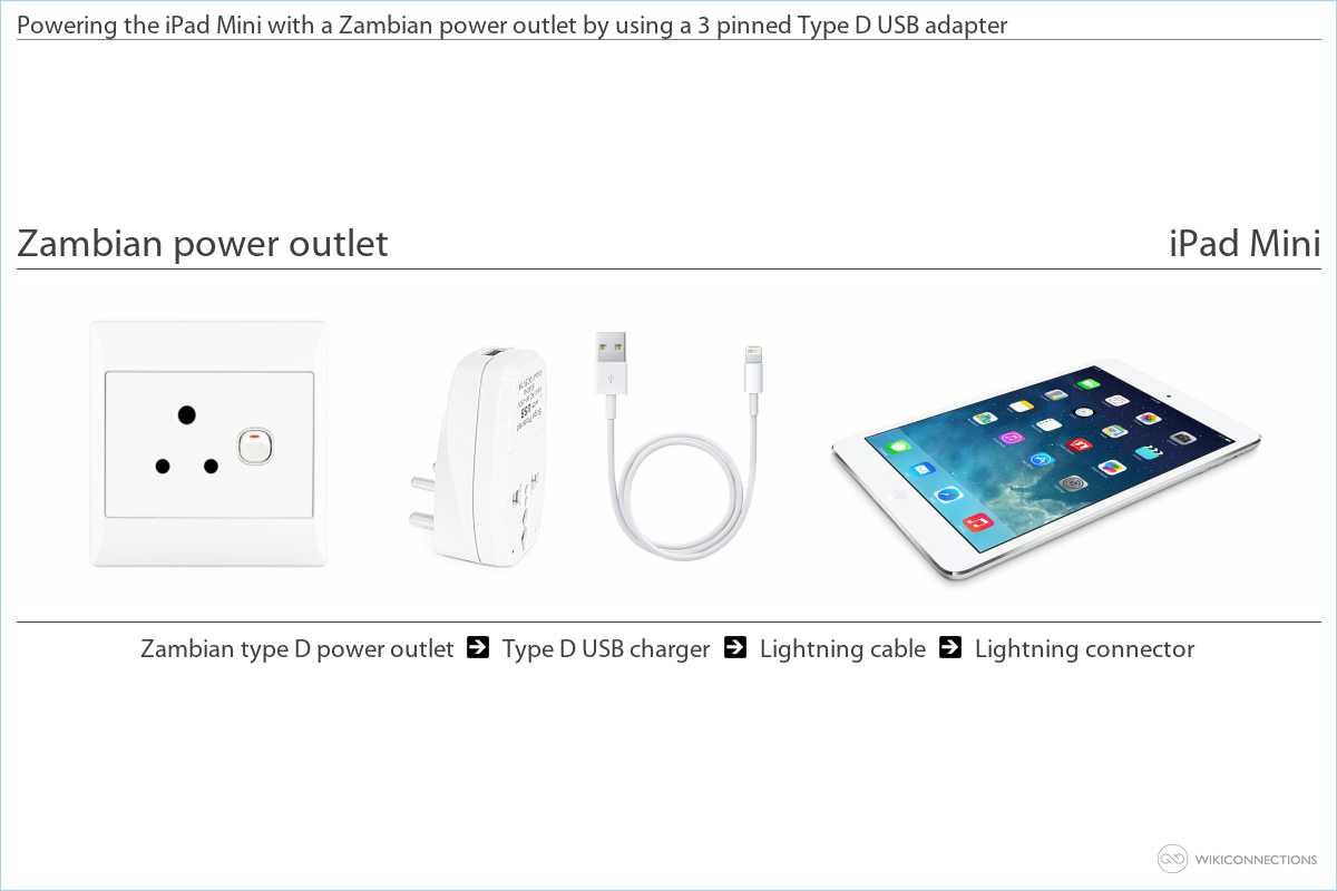 Charging your iPad Mini in Zambia