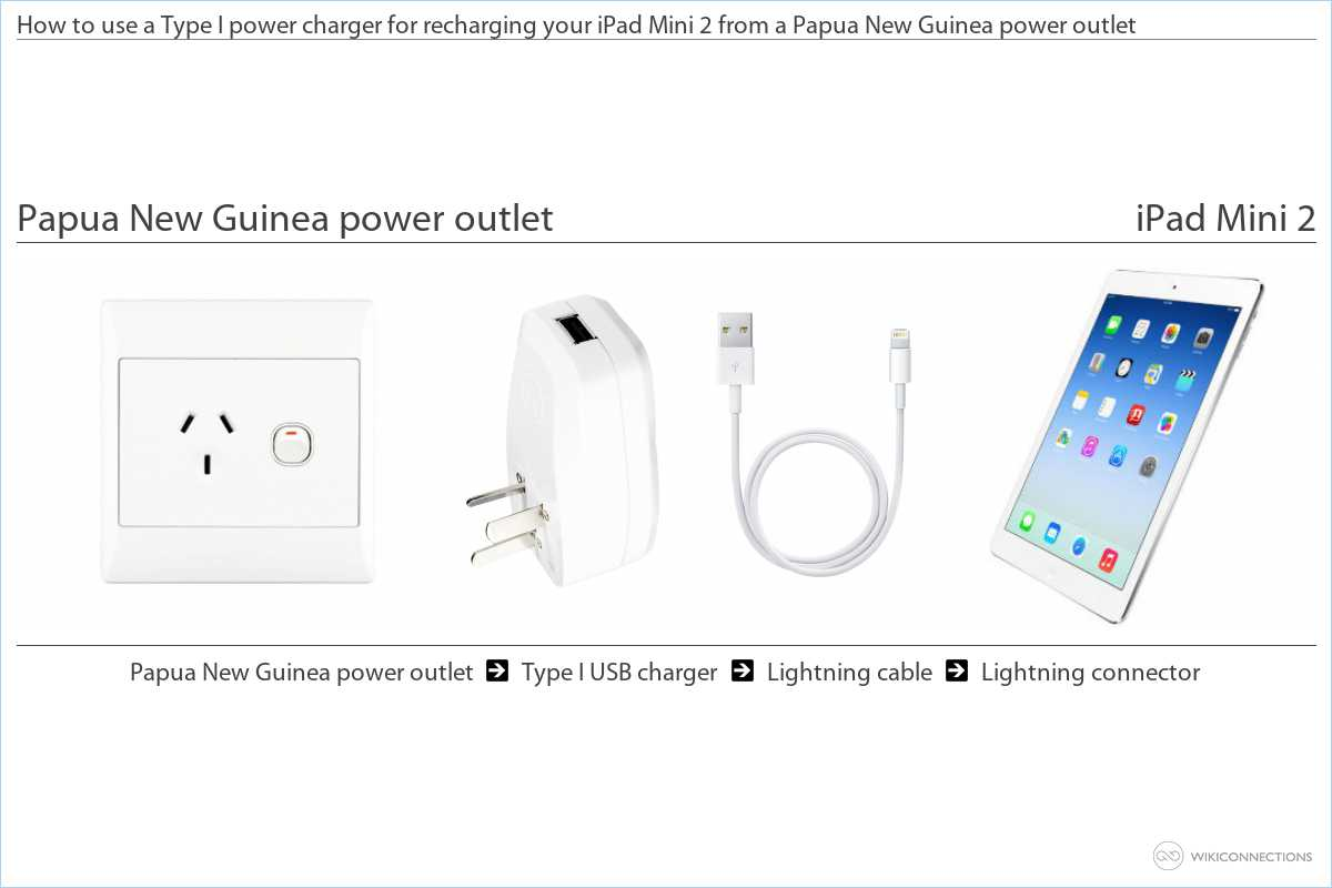 Charging the iPad Mini 2 in Papua New Guinea