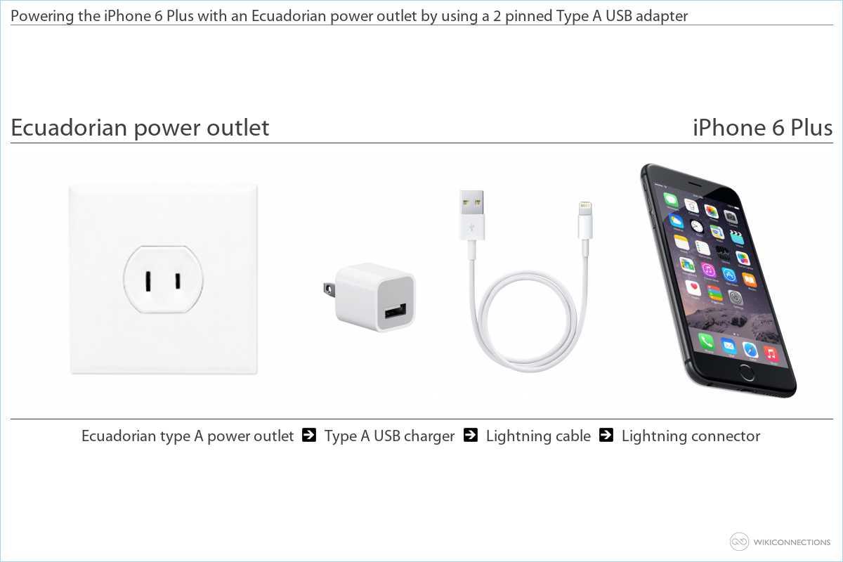 Charging the iPhone 6 Plus in Ecuador
