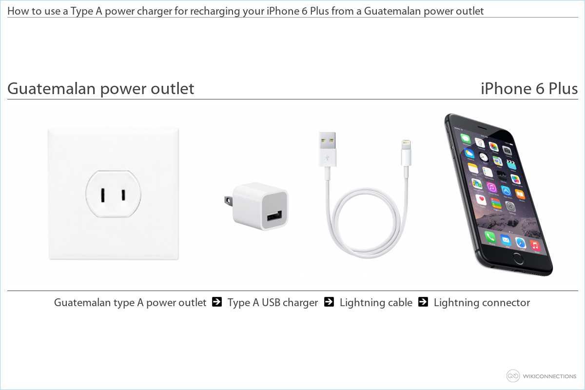 Charging the iPhone 6 Plus in Guatemala