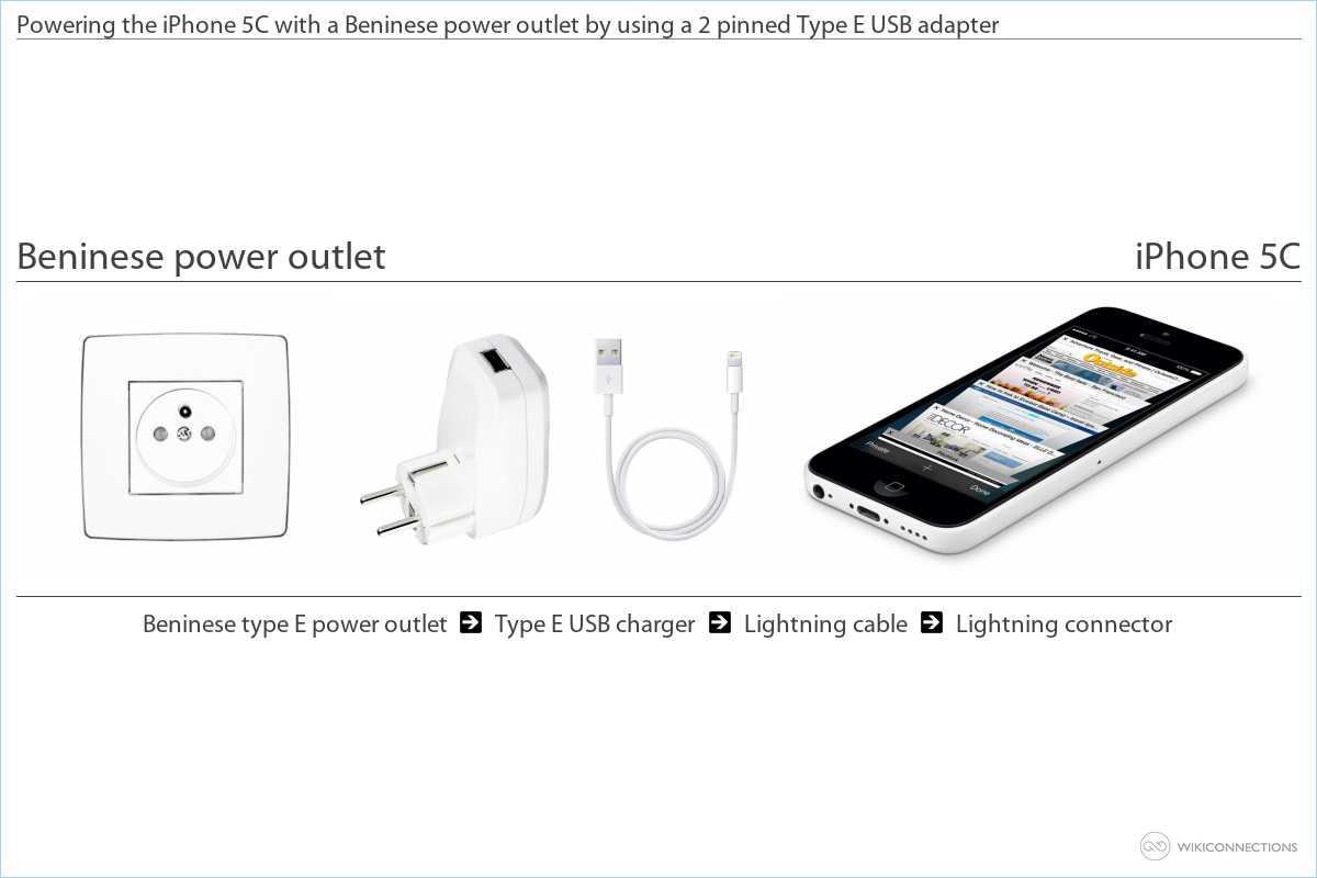 Charging your iPhone 5C in Benin