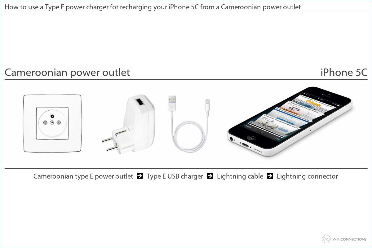 Charging your iPhone 5C in Cameroon