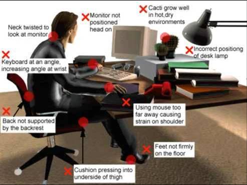 posture study chair covers victoria australia ergonomics - wikieducator