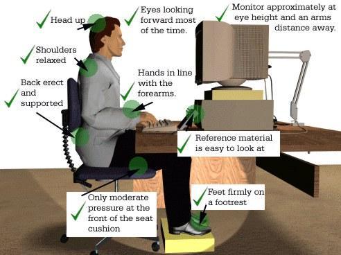 ergonomic chair trial x rocker pedestal gaming argos ergonomics - wikieducator